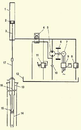 Схема гидроприводной установки