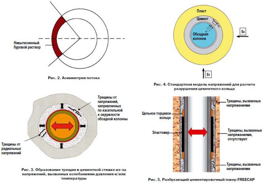 Расчет цементного раствора для скважины штукатурка шлакоблочных стен цементным раствором
